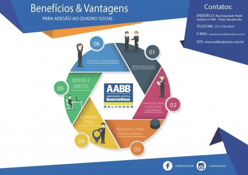 AABB - BENEFÍCIOS E VANTAGENS sinsercon_Página_1