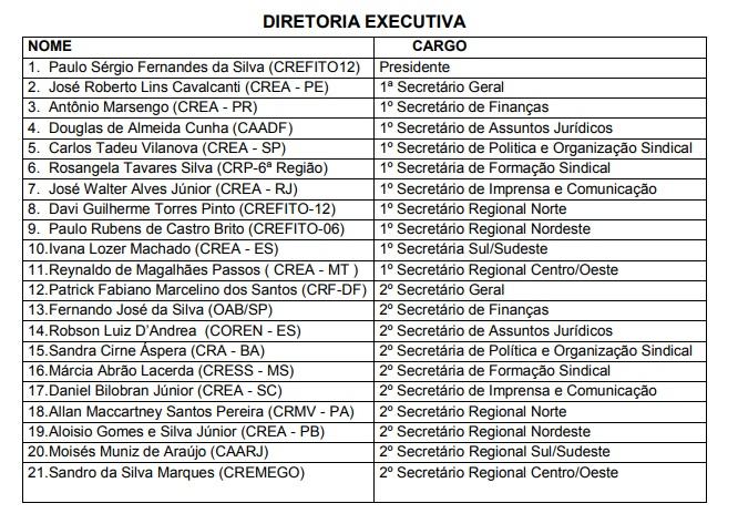 Composição da Diretoria da FENASERA site 2